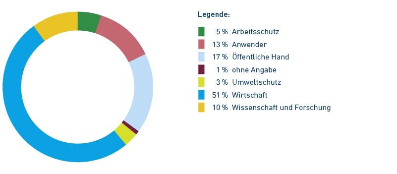 infografik-nals-data